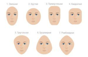 formy-lica